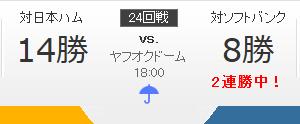 ホークス対ファイターズ バンデンハーク-加藤 18:00~(ヤフオクドーム)