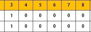 ホークス2軍戦(6/21)九鬼2安打2打点 大竹6回1失点 尾形2回3K無失点