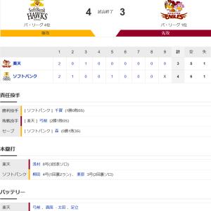 ホークス勝利!千賀今季初登板初勝利!柳田1発&決勝打!