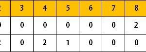 ホークス2軍戦(9/16)野村2号弾含む今季5度目の猛打賞 三森2安打1打点 佐藤1安打2打点 小澤5回1失点 岩嵜1回無失点