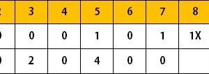 ホークス2軍戦(9/17)リチャード満塁弾含む6打点 柳町2安打1打点 大竹7回2失点