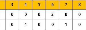 ホークス2軍戦(9/23)バレンティン2ラン 上林マルチ二塁打 大竹5回4失点 高橋純平1回無失点