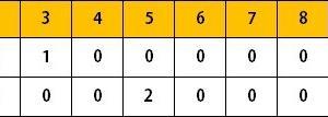 ホークス2軍戦(9/24)内川先制打 上林&三森が2安打 杉山7回2失点 岩嵜1回無失点
