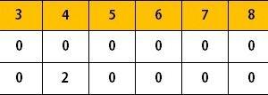 ホークス2軍戦(9/16)高田2安打1打点 杉山3回無失点打球直撃で降板 嘉弥真1回無失点