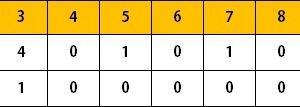 ホークス2軍戦(9/21)アルバレス3号ソロ 水谷タイムリー スチュワート3回途中5失点 高橋純平1回無失点