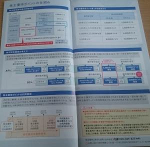 広島ガス 2020