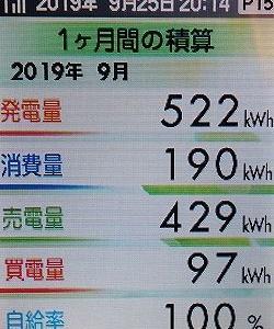 今月の発電状況