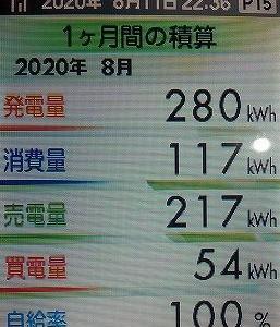 今月の発電状況と、