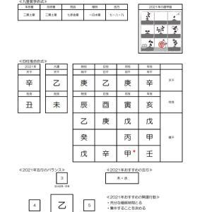 【2021年7〜12月の下半期リーディング☆〆切は6/25】