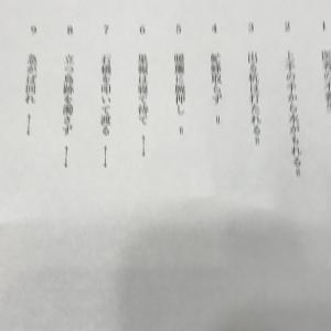 漢字 と ことわざ