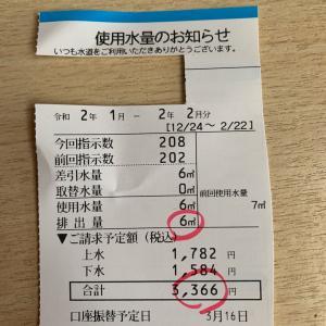水道代〜2020.1-2〜