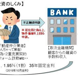 【フラット35】不動産投資問題、悪徳業者の手口と防止策