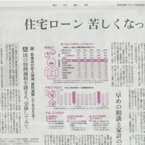 朝日新聞朝刊「住宅ローン、苦しくなったら」