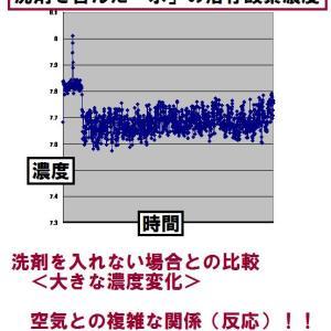 超音波と洗剤