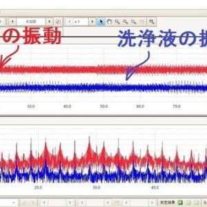 <統計的な考え方>を利用した「超音波技術」  ultrasonic-labo