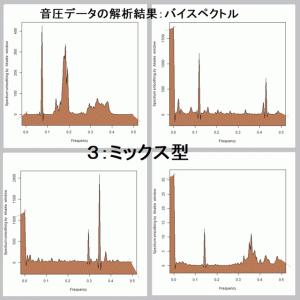 超音波とサイバネティクス(流れの観察) ultrasonic-labo