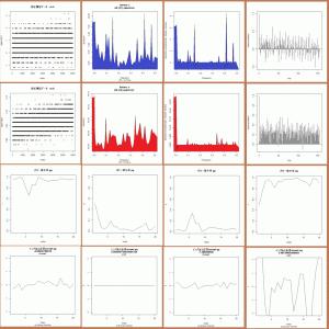 超音波の音圧測定解析データ