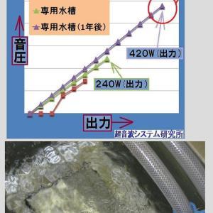 超音波による表面改質技術