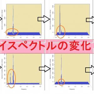 超音波システム研究所( 音圧測定解析 パワースペクトル )