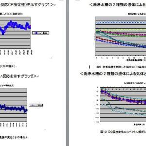 超音波測定(音圧測定・解析・評価) supersonic wave technology