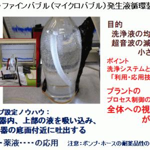 超音波洗浄機のダイナミック液循環システム