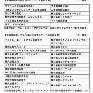 リクナビ問題で行政指導~2019.12.9