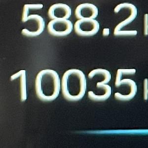 R1250RSの10000kmインプレ