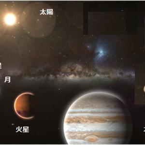 300年に1度の星の配置