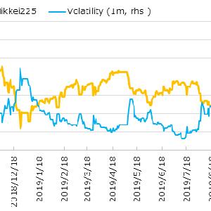 ユニクロが日経平均株価を吊り上げる、英がEU離脱延期でポンド上昇(金融日記 Weekly 2019/10/11-10/18)