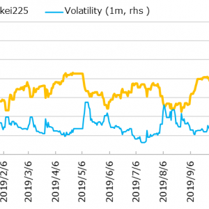 トランプ大統領が中国にもEUにも関税引き上げを示唆、株式市場は下げのターンか(金融日記 Weekly 2019/11/29-12/6)