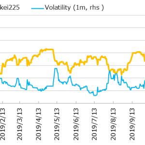米中通商協議どたんばで合意で日米株価は爆上げ、英国もハードブレクジット回避へ(金融日記 Weekly 2019/12/6-12/13)