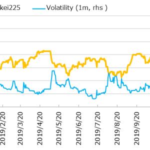米国株は史上最高値を連日更新だがPERはレンジの上限近くか、安倍首相が習近平国家主席と会談へ(金融日記 Weekly 2019/12/13-12/20)