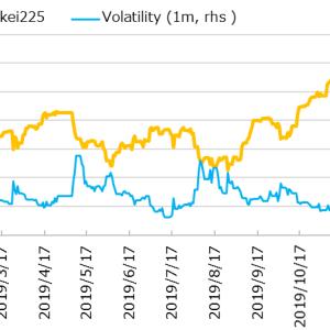 米国株史上最高値更新もバリュエーションも最高水準(金融日記 Weekly 2020/1/10-2020/1/17)