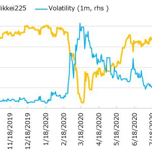 菅内閣支持率74%、FRBは2023年までゼロ金利継続でドル安進行(金融日記 Weekly 2020/9/11-2020/9/18)