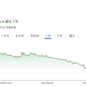 恒大集団(エバーグランデ)破綻で中国不動産バブル崩壊か(金融日記 Weekly 2021/9/10-2021/9/17)