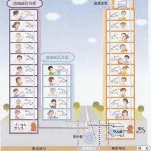 北海道地震教訓から断水時マンション水を使う方法