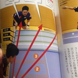 卓球マンツーマン練習(^ ^)