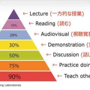 学研たまゆり英語教室 生徒募集