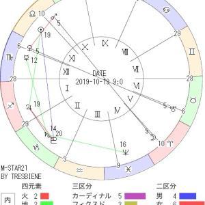 10月13日の地震予知◇川崎市周辺
