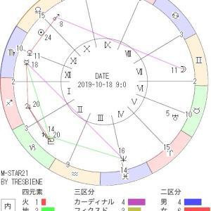 10月18日の地震予知◇川崎市周辺