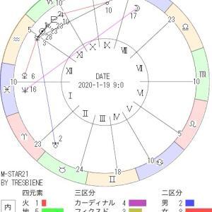 1月19日の地震予知◇川崎市周辺