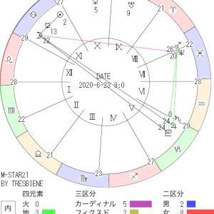 6月23日の地震予知◇川崎市周辺