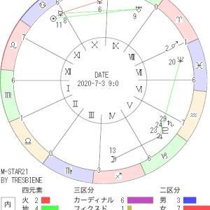 7月3日の地震予知◇川崎市周辺
