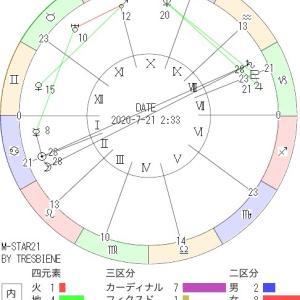 7月21日の地震予知◇新月図◇川崎市周辺
