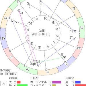 9月16日の地震予知◇川崎市周辺