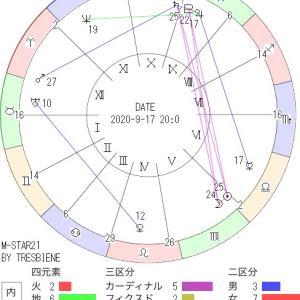 9月17日の地震予知◇新月◇川崎市周辺