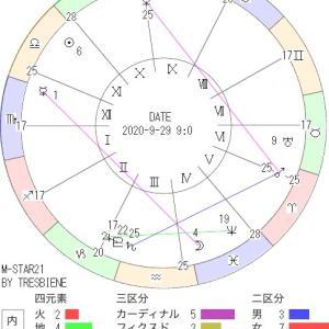 9月29日の地震予知◇川崎市周辺