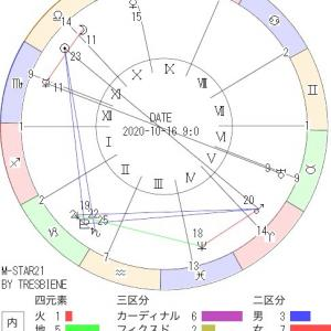 10月16日の地震予知◇川崎市周辺