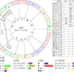 1月17日の地震予知◇川崎市周辺