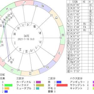 1月18日の地震予知◇川崎市周辺
